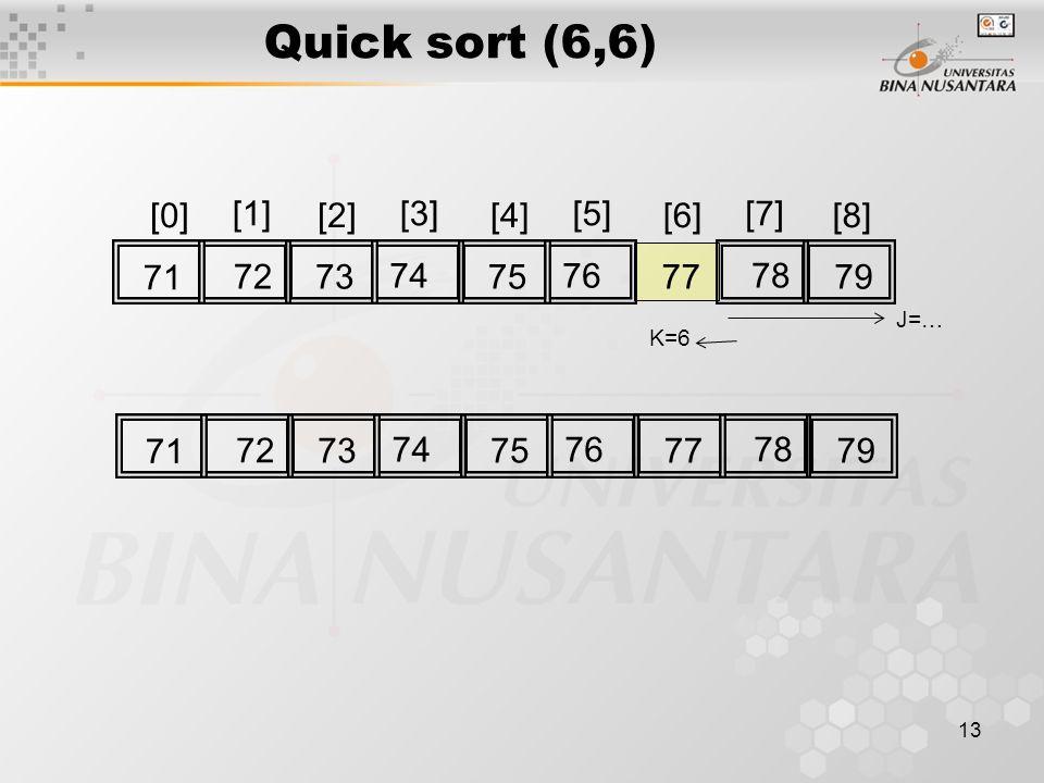 Quick sort (6,6) [0] [1] [2] [3] [4] [5] [6] [7] [8] 71 72 73 74 75 76